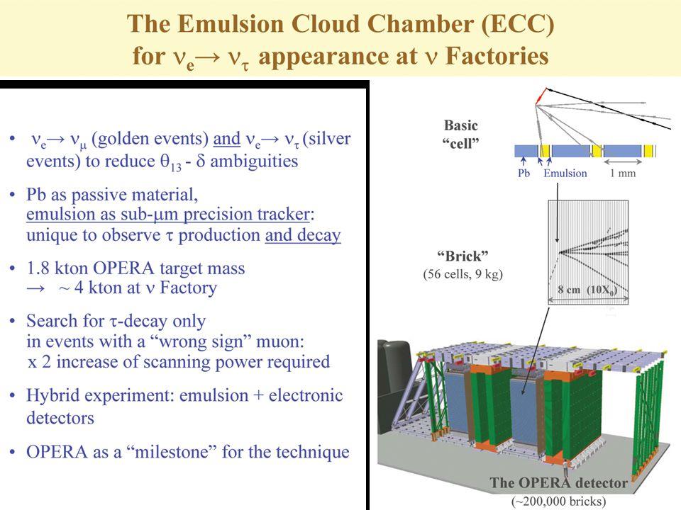 Scoping study plenary -- detectors Alain Blondel A 50-100 kton magnetised iron detector à la Monolith Monolith concept by P.