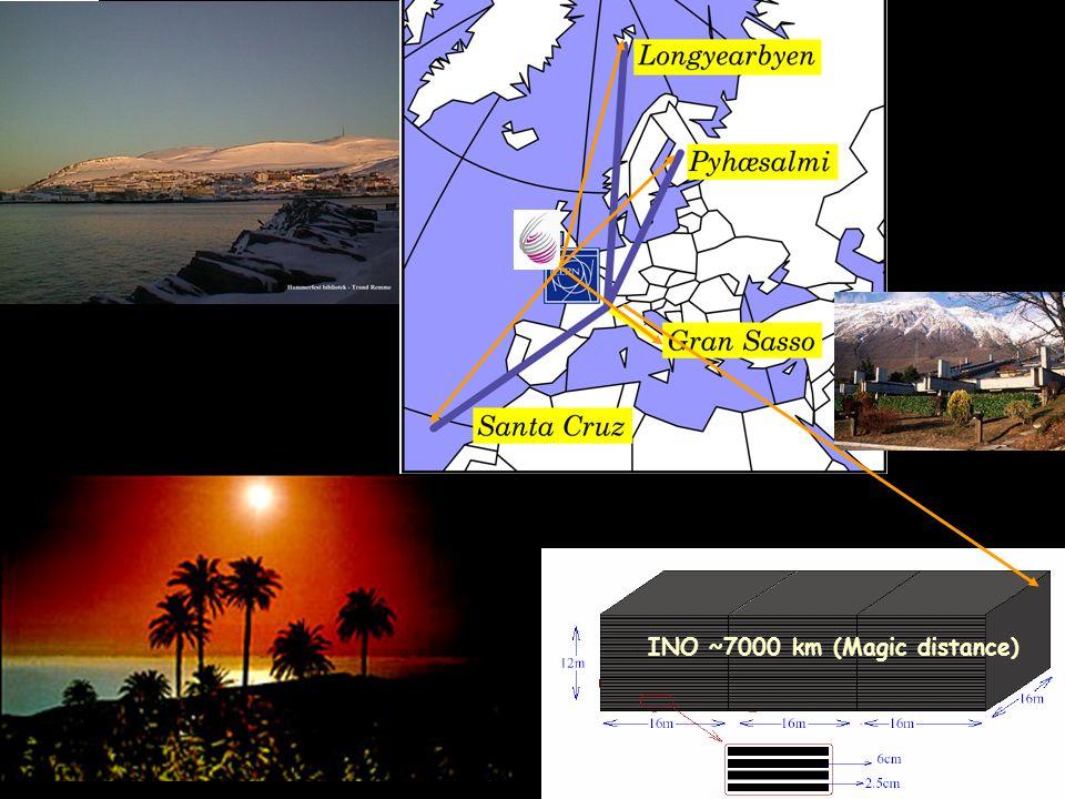 Scoping study plenary -- detectors Alain Blondel 10 liters prototype liquid argon TPC has been tested in 0.5 T at ETHZ A.