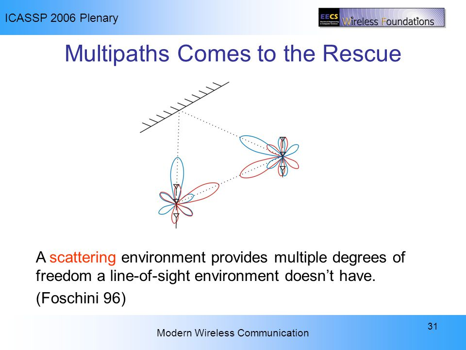 ICASSP 2006 Plenary Modern Wireless Communication 31 Multipaths Comes to the Rescue A scattering environment provides multiple degrees of freedom a li