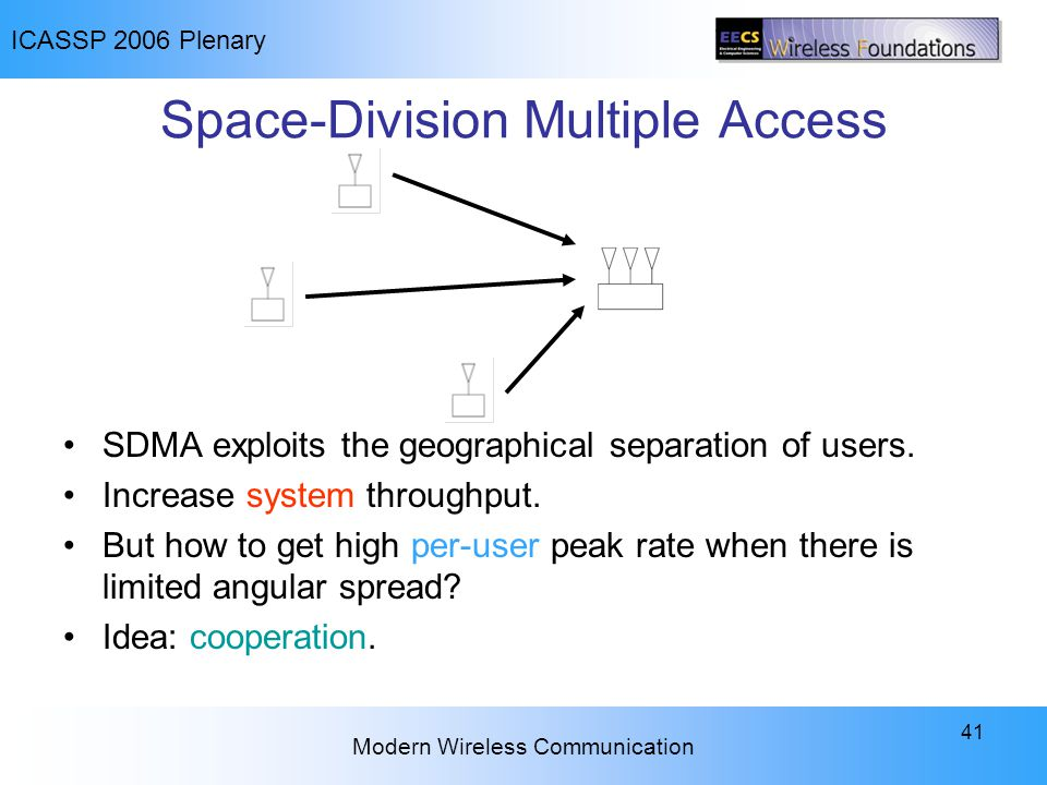 ICASSP 2006 Plenary Modern Wireless Communication 41 Space-Division Multiple Access SDMA exploits the geographical separation of users. Increase syste