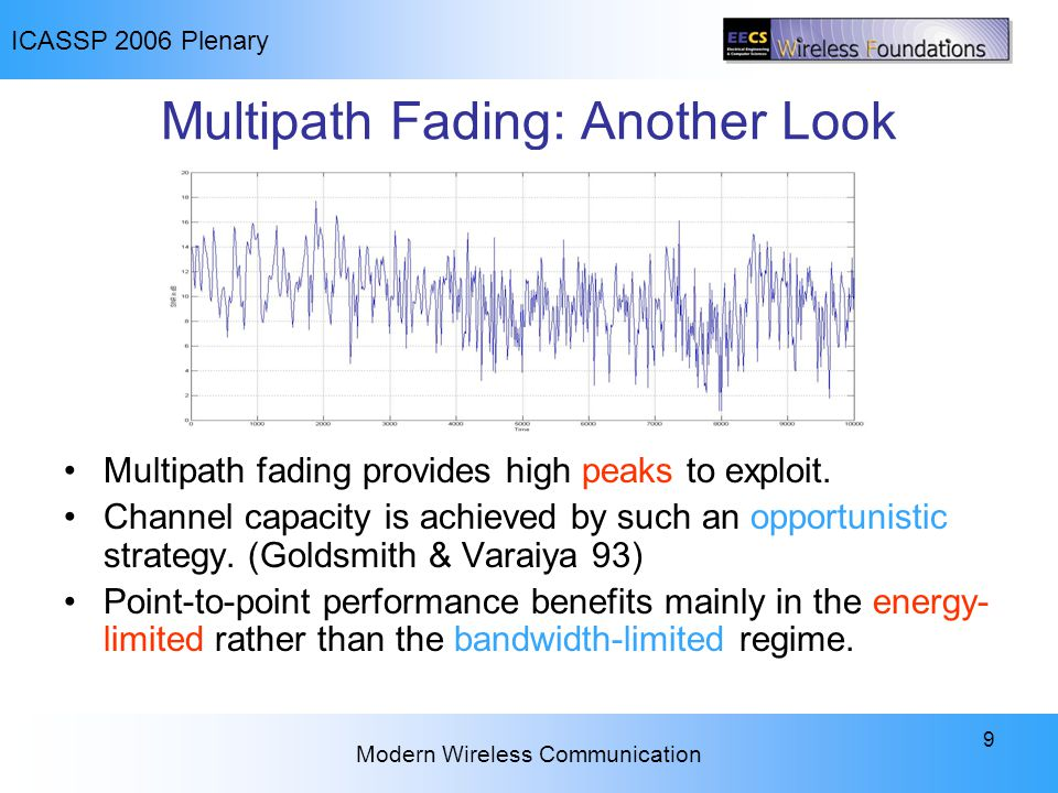 ICASSP 2006 Plenary Modern Wireless Communication 9 Multipath Fading: Another Look Multipath fading provides high peaks to exploit. Channel capacity i