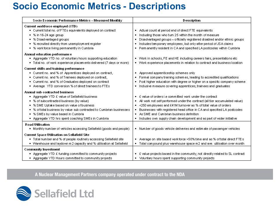 Socio Economic Metrics - Descriptions