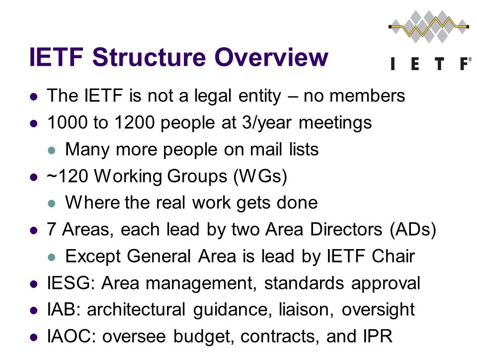 IETF Structure Overview The IETF is not a legal entity – no members 1000 to 1200 people at 3/year meetings Many more people on mail lists ~120 Working Groups (WGs) Where the real work gets done 7 Areas, each lead by two Area Directors (ADs) Except General Area is lead by IETF Chair IESG: Area management, standards approval IAB: architectural guidance, liaison, oversight IAOC: oversee budget, contracts, and IPR