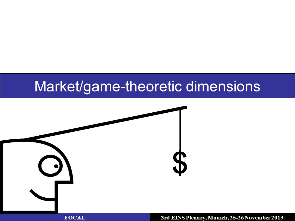 3rd EINS Plenary, Munich, 25-26 November 2013 Market/game-theoretic dimensions FOCAL