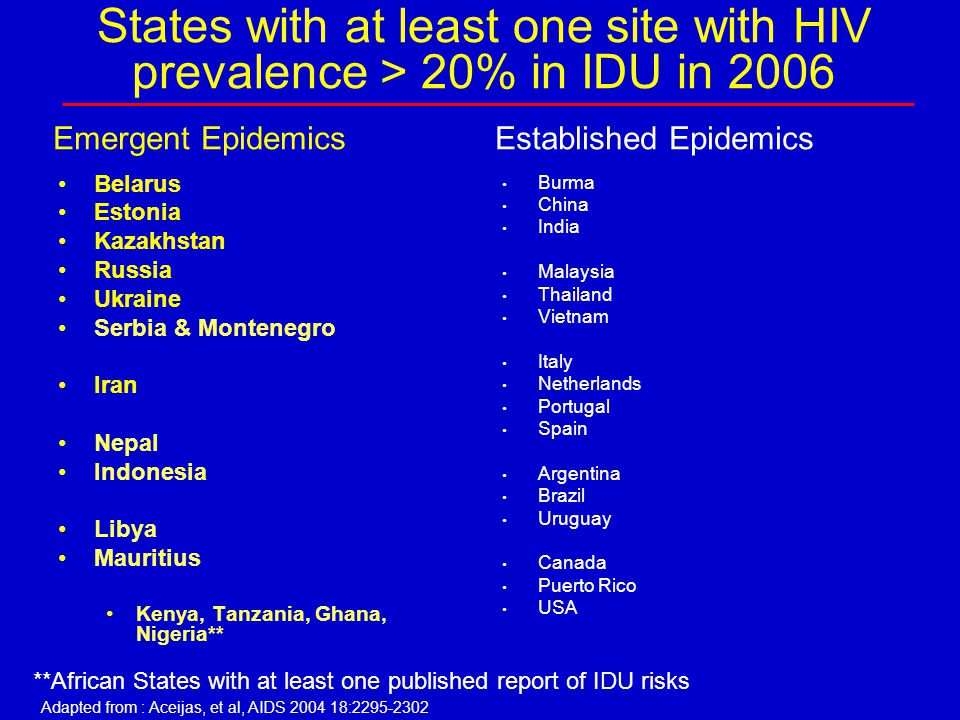 States with at least one site with HIV prevalence > 20% in IDU in 2006 Belarus Estonia Kazakhstan Russia Ukraine Serbia & Montenegro Iran Nepal Indonesia Libya Mauritius Kenya, Tanzania, Ghana, Nigeria** Burma China India Malaysia Thailand Vietnam Italy Netherlands Portugal Spain Argentina Brazil Uruguay Canada Puerto Rico USA **African States with at least one published report of IDU risks Emergent Epidemics Adapted from : Aceijas, et al, AIDS 2004 18:2295-2302 Established Epidemics