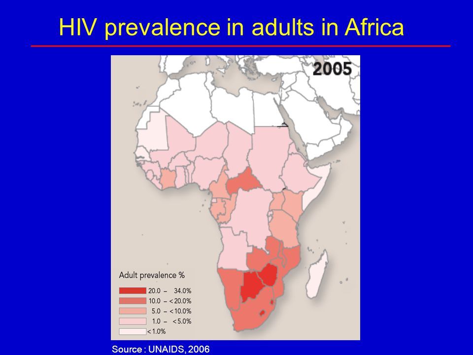 HIV prevalence in adults in Africa Source : UNAIDS, 2006