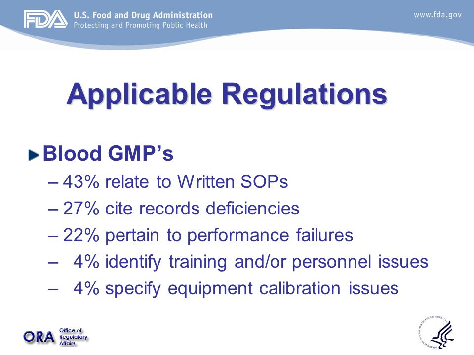 Applicable Regulations Blood GMP's –43% relate to Written SOPs –27% cite records deficiencies –22% pertain to performance failures – 4% identify training and/or personnel issues – 4% specify equipment calibration issues