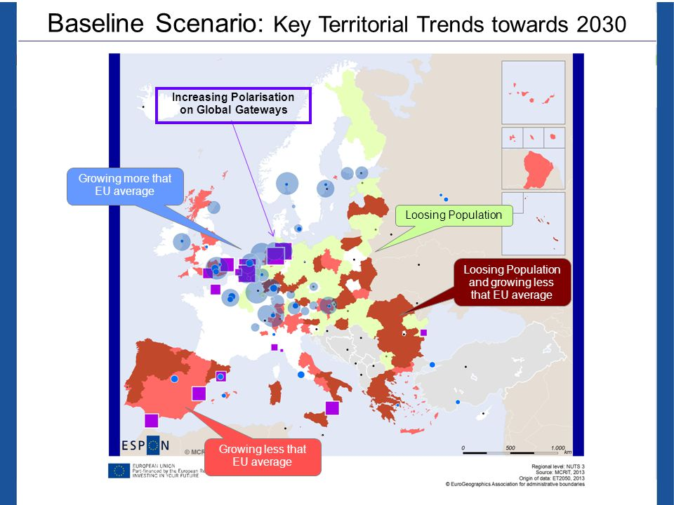 Loosing Population and growing less that EU average Growing less that EU average Baseline Scenario: Key Territorial Trends towards 2030 Loosing Popula