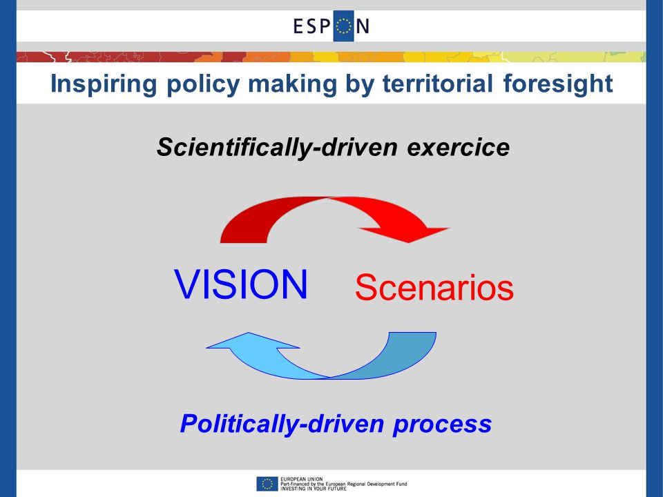 Participatory process towards Vision 2050 ValerieBiot, IGEAT ESPON Territorial Scenarios and Vision for 2050 4rd December 2013 Vlinius