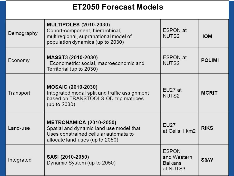 ET2050 Forecast Models Demography MULTIPOLES (2010-2030) Cohort-component, hierarchical, multiregional, supranational model of population dynamics (up to 2030) ESPON at NUTS2 IOM Economy MASST3 (2010-2030) Econometric: social, macroeconomic and Territorial (up to 2030) ESPON at NUTS2 POLIMI Transport MOSAIC (2010-2030) Integrated modal split and traffic assignment based on TRANSTOOLS OD trip matrices (up to 2030) EU27 at NUTS2 MCRIT Land-use METRONAMICA (2010-2050) Spatial and dynamic land use model that Uses constrained cellular automata to allocate land-uses (up to 2050) EU27 at Cells 1 km2 RIKS Integrated SASI (2010-2050) Dynamic System (up to 2050) ESPON and Western Balkans at NUTS3 S&W