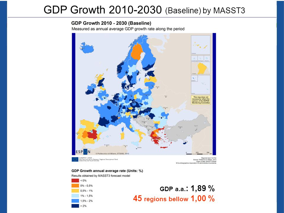 GDP Growth 2010-2030 (Baseline) by MASST3 GDP a.a. : 1,89 % 45 regions bellow 1,00 %