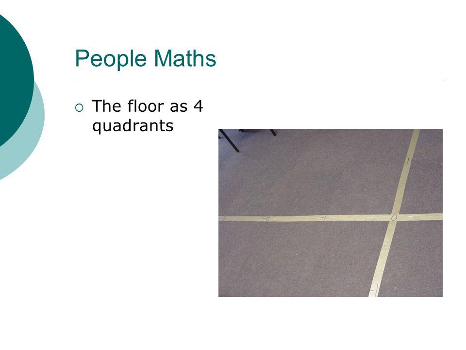 People Maths  The floor as 4 quadrants