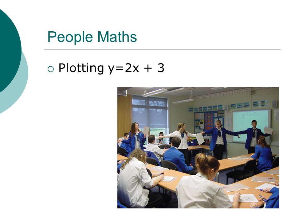 People Maths  Plotting y=2x + 3