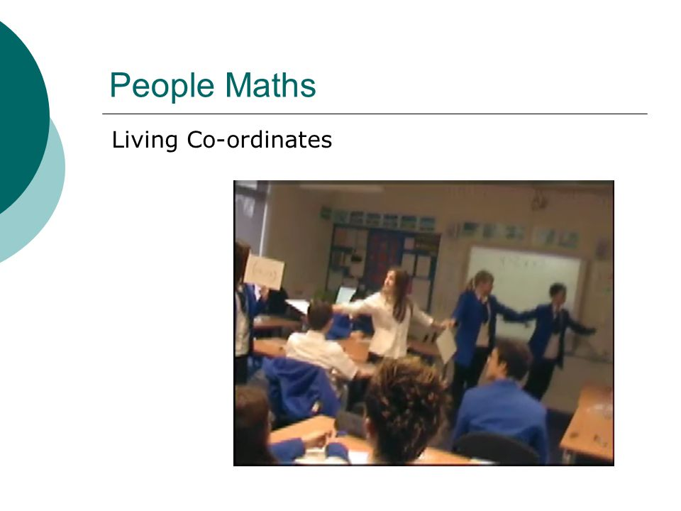 People Maths Living Co-ordinates