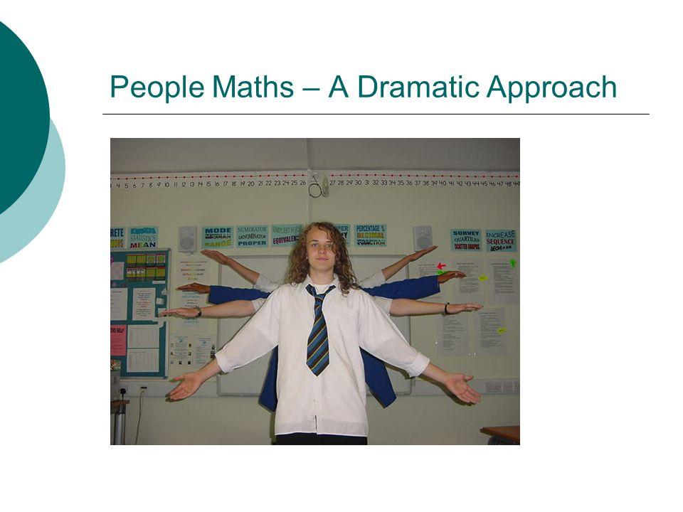 People Maths Living Co-ordinates