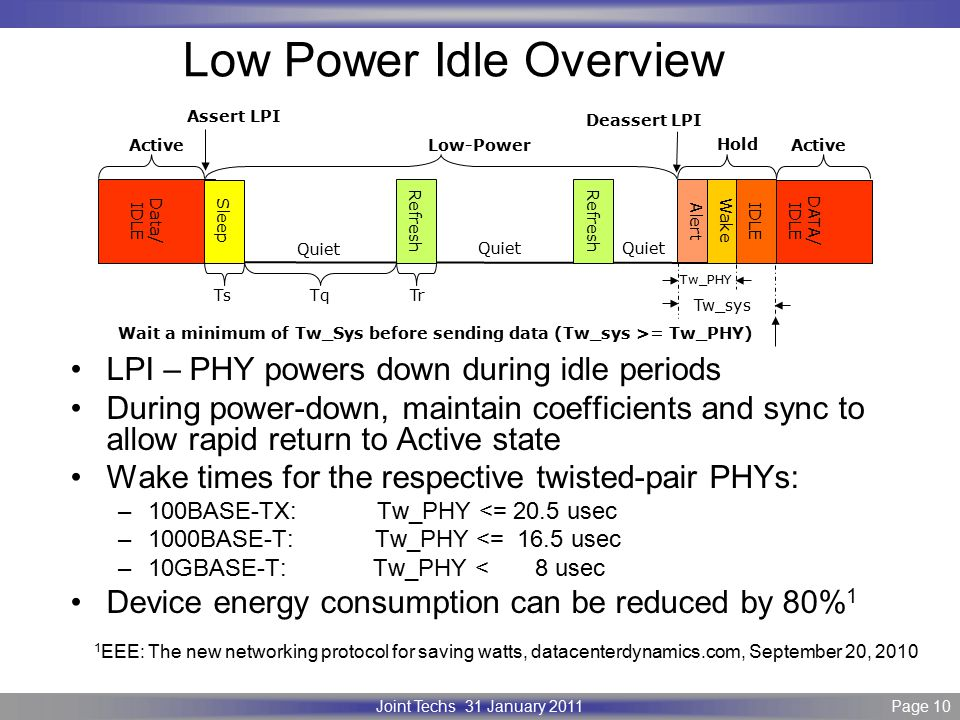 Page 10 IEEE P802.3 Maintenance report – July 2008 Plenary Version 1.0 Joint Techs 31 January 2011Page 10 Low Power Idle Overview LPI – PHY powers down during idle periods During power-down, maintain coefficients and sync to allow rapid return to Active state Wake times for the respective twisted-pair PHYs: –100BASE-TX: Tw_PHY <= 20.5 usec –1000BASE-T: Tw_PHY <= 16.5 usec –10GBASE-T: Tw_PHY < 8 usec Device energy consumption can be reduced by 80% 1 Alert Quiet Data/ IDLE Refresh Wake Sleep DATA/ IDLE Low-PowerActive TqTr Tw_PHY Ts Assert LPI Deassert LPI IDLE Wait a minimum of Tw_Sys before sending data (Tw_sys >= Tw_PHY) Tw_sys Hold 1 EEE: The new networking protocol for saving watts, datacenterdynamics.com, September 20, 2010