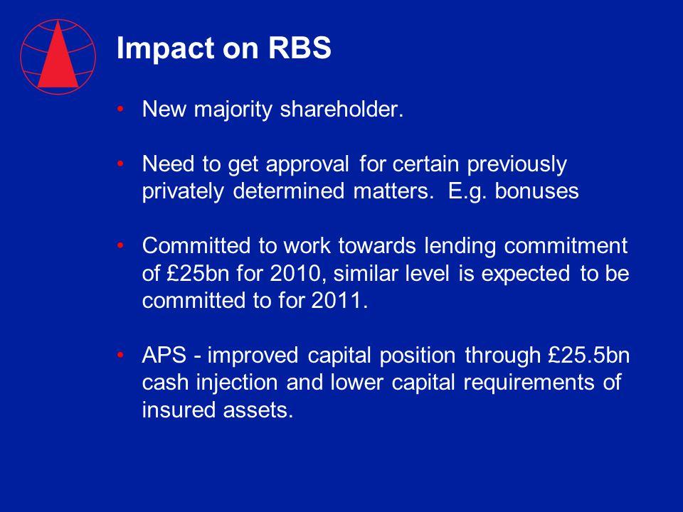 Impact on RBS New majority shareholder.