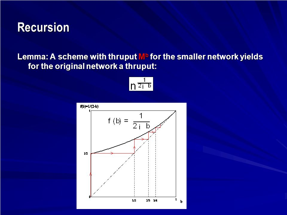 Recursion Lemma: A scheme with thruput M b for the smaller network yields for the original network a thruput: