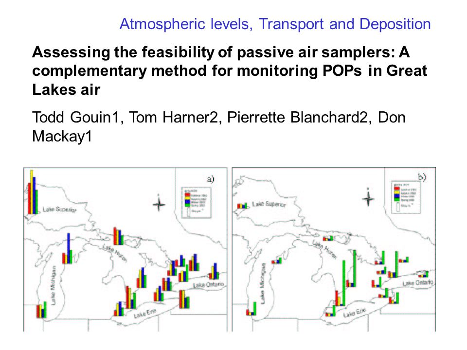 Atmospheric levels, Transport and Deposition Assessing the feasibility of passive air samplers: A complementary method for monitoring POPs in Great Lakes air Todd Gouin1, Tom Harner2, Pierrette Blanchard2, Don Mackay1