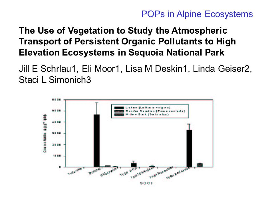 POPs in Alpine Ecosystems The Use of Vegetation to Study the Atmospheric Transport of Persistent Organic Pollutants to High Elevation Ecosystems in Sequoia National Park Jill E Schrlau1, Eli Moor1, Lisa M Deskin1, Linda Geiser2, Staci L Simonich3