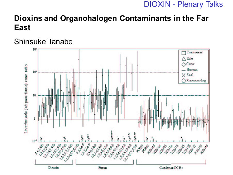 POPs in Biota – Levels and Trends Identification of brominated dibenzo-p-dioxins in blue mussels (Mytilus edulis) from the Baltic Sea Anna Malmvärn1, Yngve Zebuhr2, Jensen Sören1, Lena Kautsky3, Takeshi Nakano4, Ioannis Athanassiadis1, Lillemor Asplund5