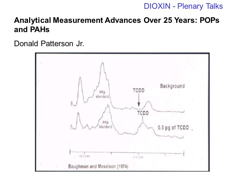 DIOXIN - Plenary Talks Analytical Measurement Advances Over 25 Years: POPs and PAHs Donald Patterson Jr.