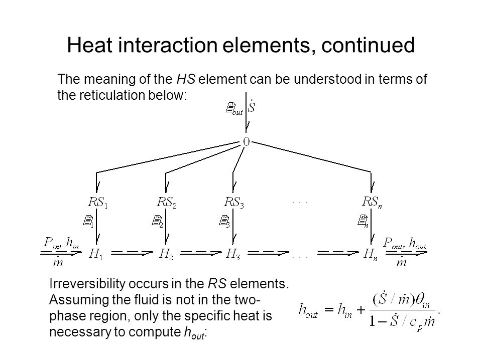 Heat interaction elements, continued The meaning of the HS element can be understood in terms of the reticulation below: Irreversibility occurs in the RS elements.