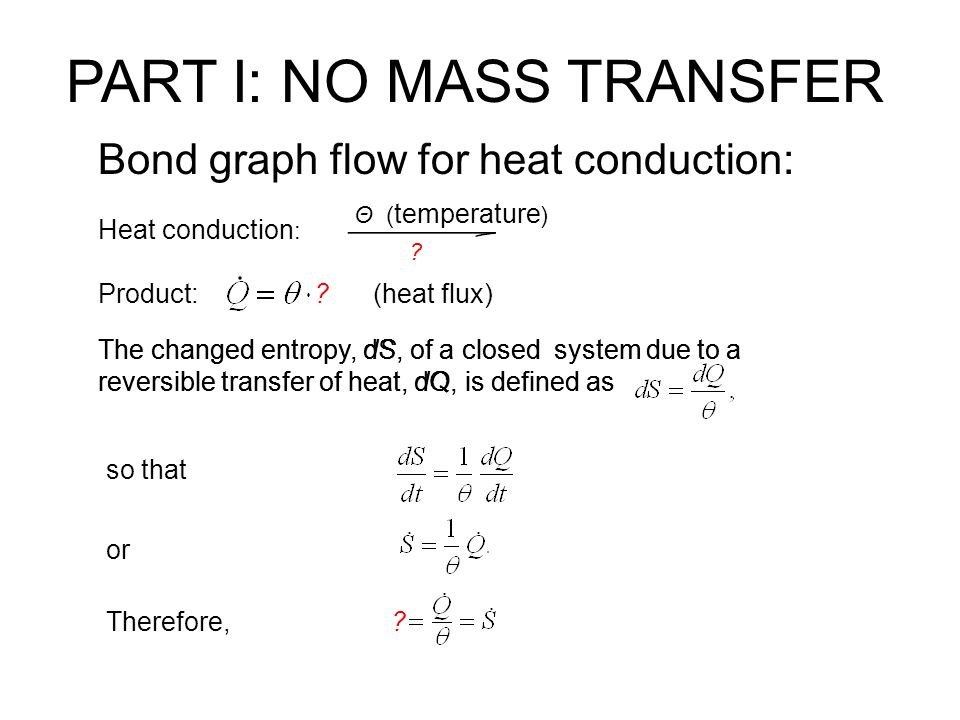 Heat conduction : Product:.