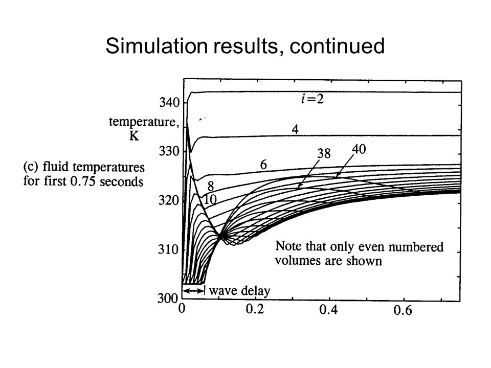 Simulation results, continued