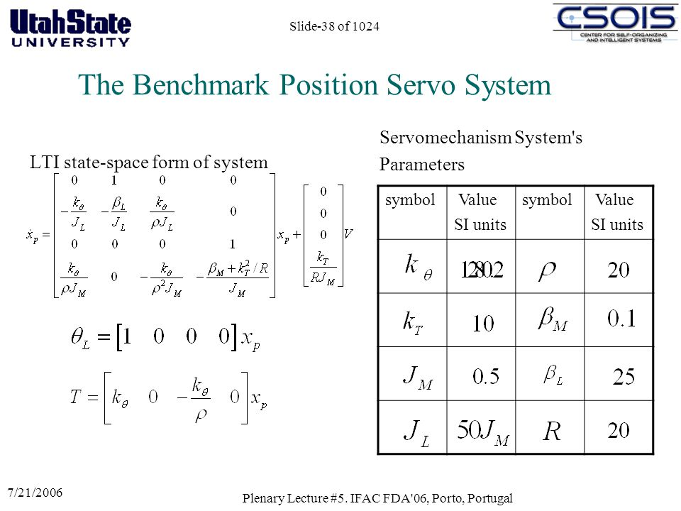 7/21/2006 Plenary Lecture #5. IFAC FDA'06, Porto, Portugal Slide-38 of 1024 The Benchmark Position Servo System LTI state-space form of system Servome