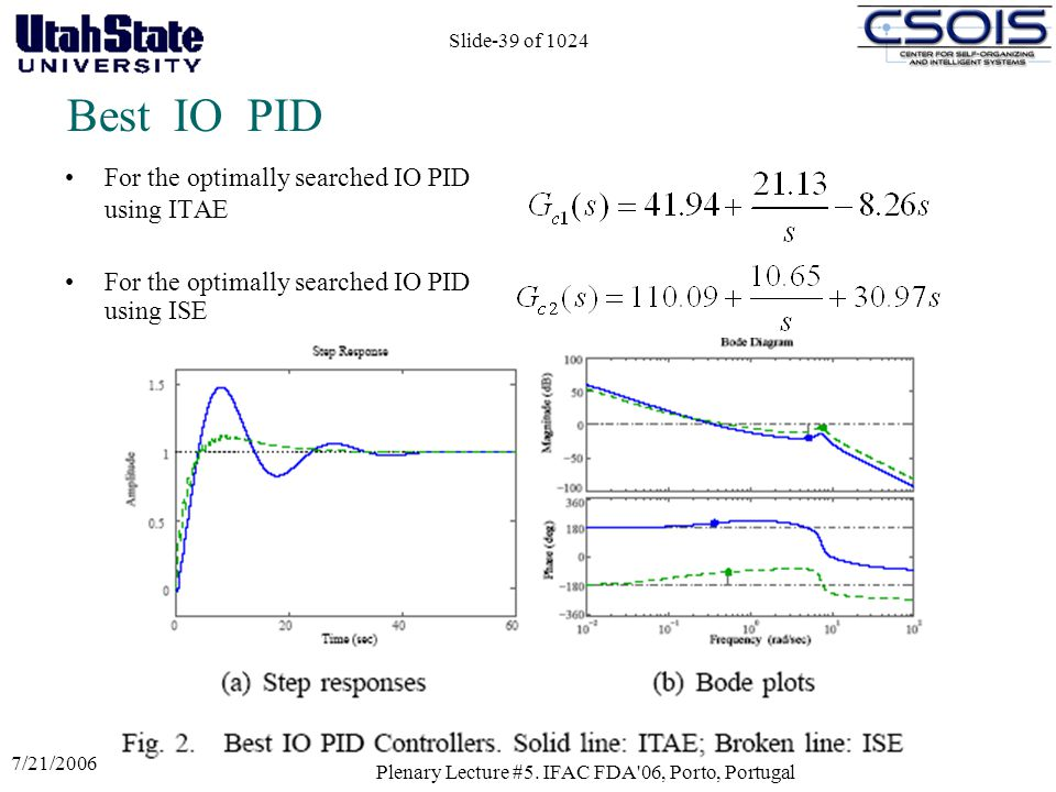 7/21/2006 Plenary Lecture #5. IFAC FDA'06, Porto, Portugal Slide-39 of 1024 Best IO PID For the optimally searched IO PID using ITAE For the optimally