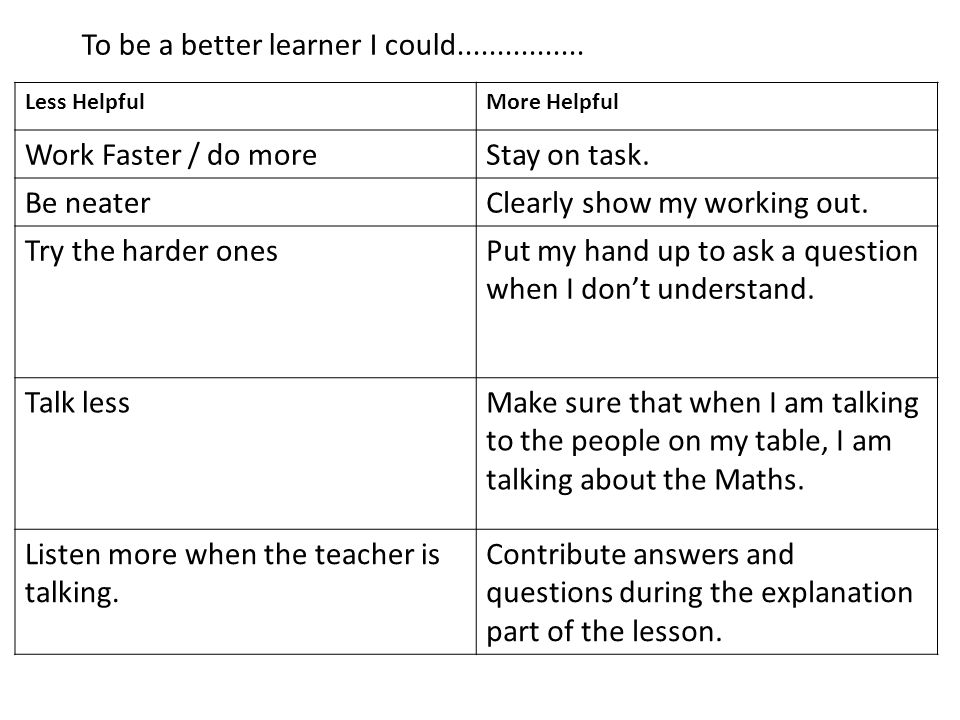 To be a better learner I could................