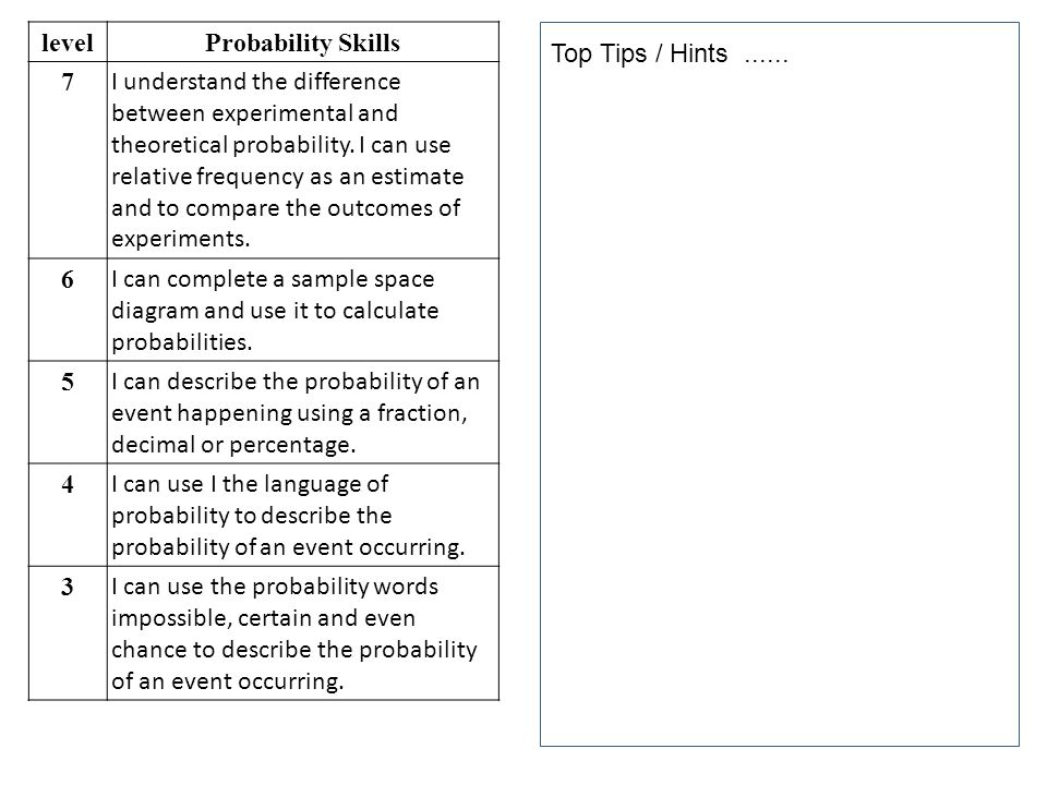 levelProbability Skills 7 I understand the difference between experimental and theoretical probability.