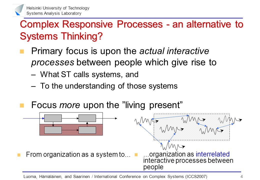 Helsinki University of Technology Systems Analysis Laboratory 4Luoma, Hämäläinen, and Saarinen / International Conference on Complex Systems (ICCS2007) Complex Responsive Processes - an alternative to Systems Thinking.