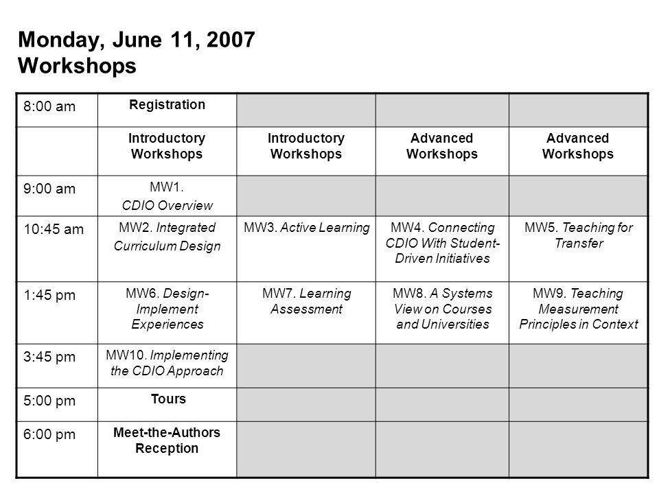 Monday, June 11, 2007 Workshops 8:00 am Registration Introductory Workshops Advanced Workshops 9:00 am MW1. CDIO Overview 10:45 am MW2. Integrated Cur