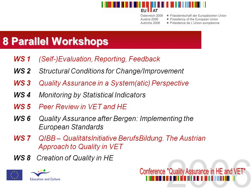 WS 1 (Self-)Evaluation, Reporting, Feedback WS 2 Structural Conditions for Change/Improvement WS 3 Quality Assurance in a System(atic) Perspective WS 4 Monitoring by Statistical Indicators WS 5 Peer Review in VET and HE WS 6 Quality Assurance after Bergen: Implementing the European Standards WS 7 QIBB – QualitätsInitiative BerufsBildung.