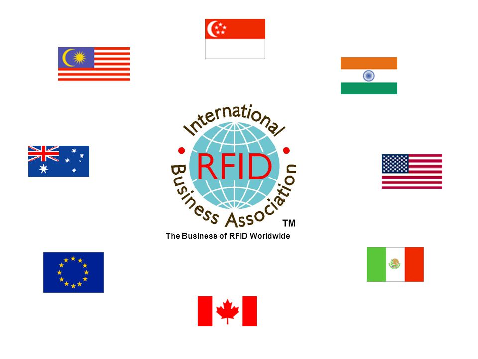 The Business of RFID Worldwide