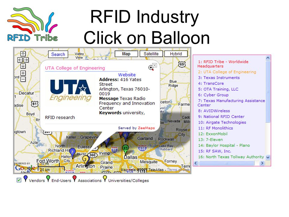 RFID Industry Click on Balloon