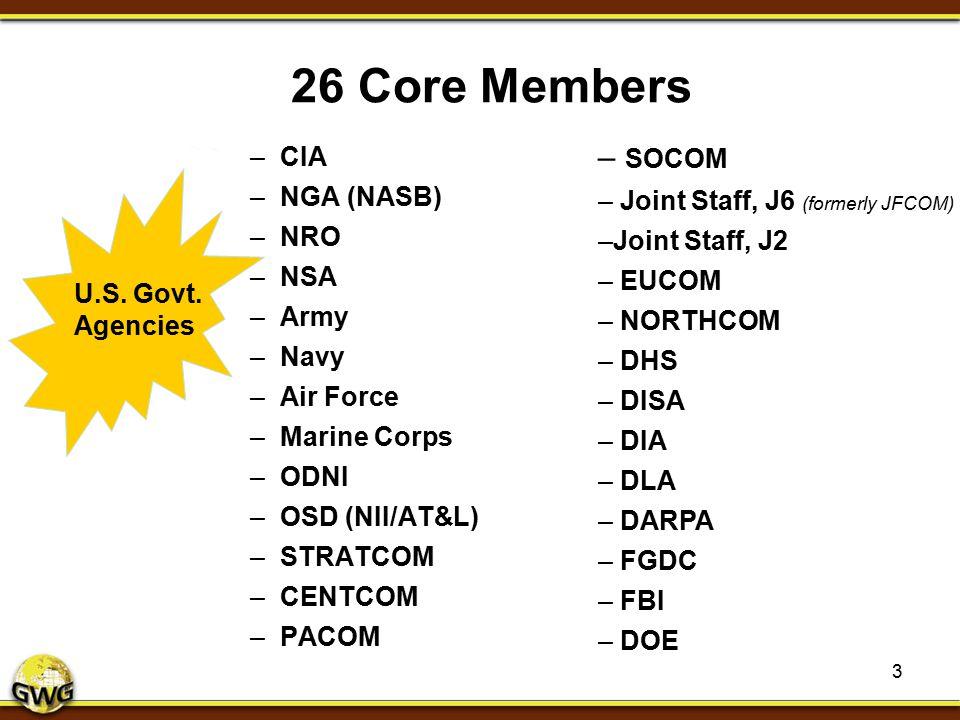 26 Core Members –CIA –NGA (NASB) –NRO –NSA –Army –Navy –Air Force –Marine Corps –ODNI –OSD (NII/AT&L) –STRATCOM –CENTCOM –PACOM – SOCOM – Joint Staff,