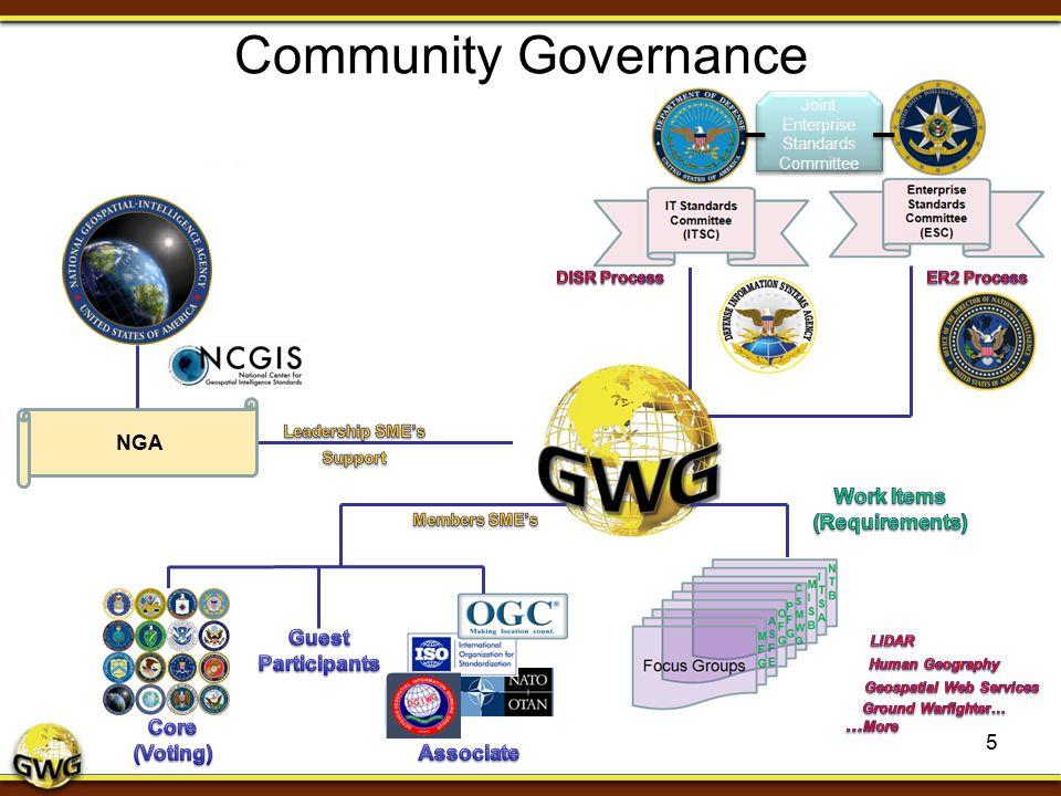 Community Governance NGA Joint Enterprise Standards Committee 5