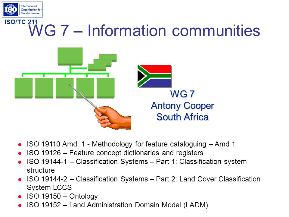 ISO/TC 211 WG 7 – Information communities ISO 19110 Amd. 1 - Methodology for feature cataloguing – Amd 1 ISO 19126 – Feature concept dictionaries and