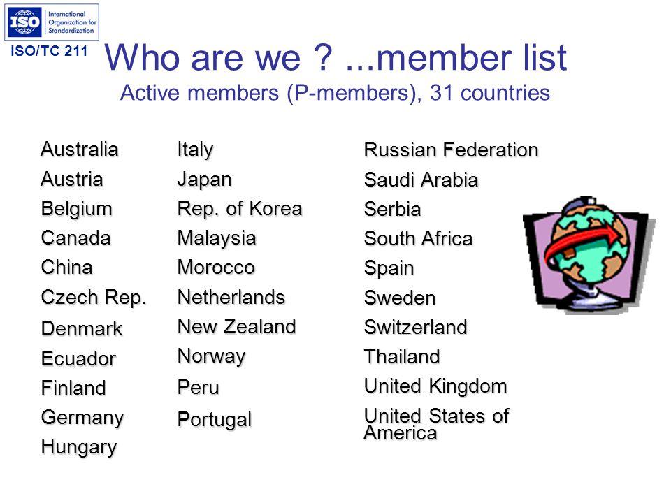 ISO/TC 211 Member list Observing members 30 ArgentinaBahrain Brunei Darussalam ColombiaCroatiaCubaEstoniaFranceGreece Hong Kong IcelandIndiaIndonesia Isl.
