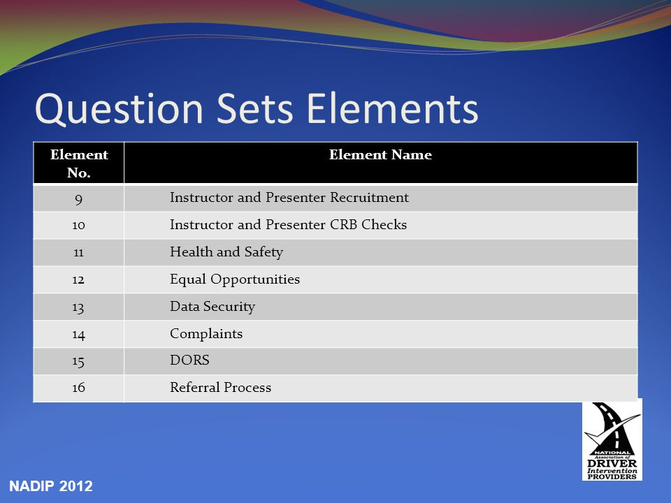 Question Sets Elements Element No. Element Name 9Instructor and Presenter Recruitment 10Instructor and Presenter CRB Checks 11Health and Safety 12Equa