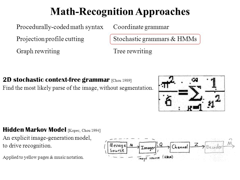 Procedurally-coded math syntaxCoordinate grammar Projection profile cuttingStochastic grammars & HMMs Graph rewritingTree rewriting Math-Recognition A