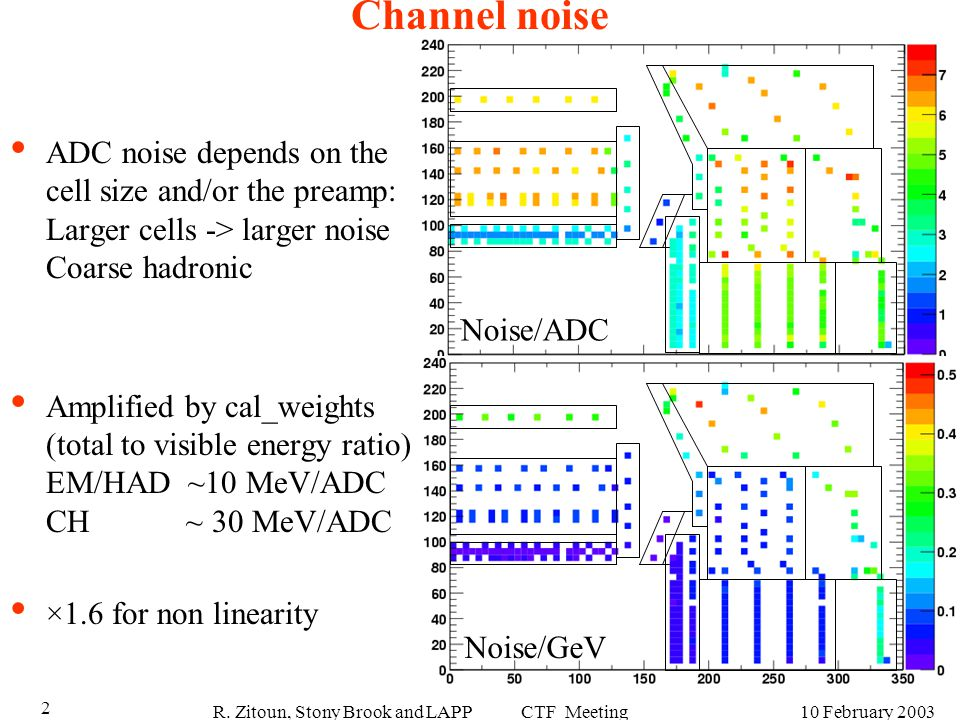 R. Zitoun, Stony Brook and LAPP CTF Meeting10 February 2003 2 Channel noise ADC noise depends on the cell size and/or the preamp: Larger cells -> larg