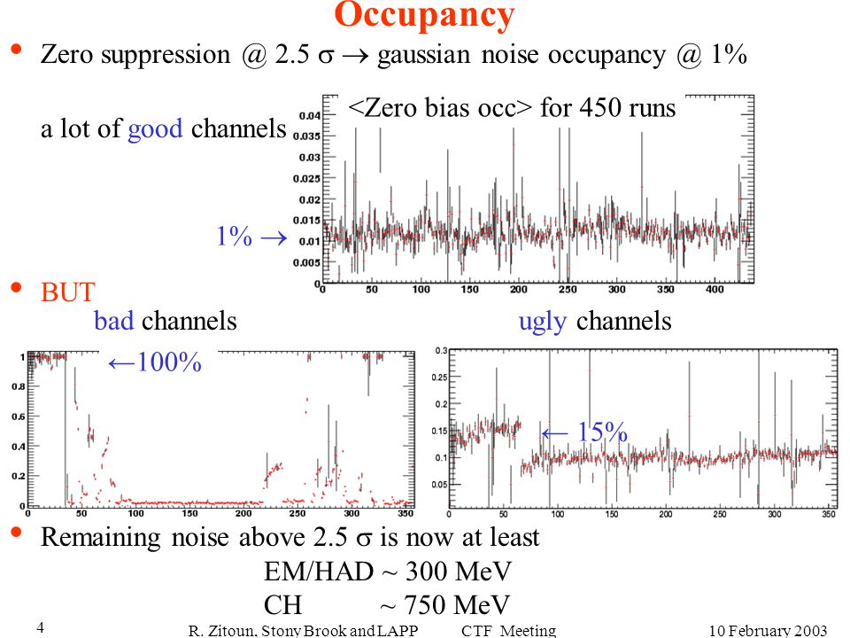 R. Zitoun, Stony Brook and LAPP CTF Meeting10 February 2003 4 Occupancy Zero suppression @ 2.5   gaussian noise occupancy @ 1% a lot of good channel