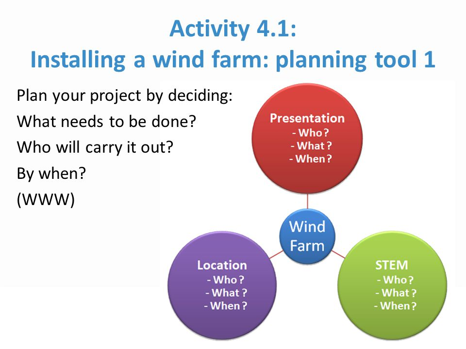 © Nuffield Foundation 2010 Activity 4.1: Installing a wind farm: planning tool 1 Plan your project by deciding: What needs to be done.