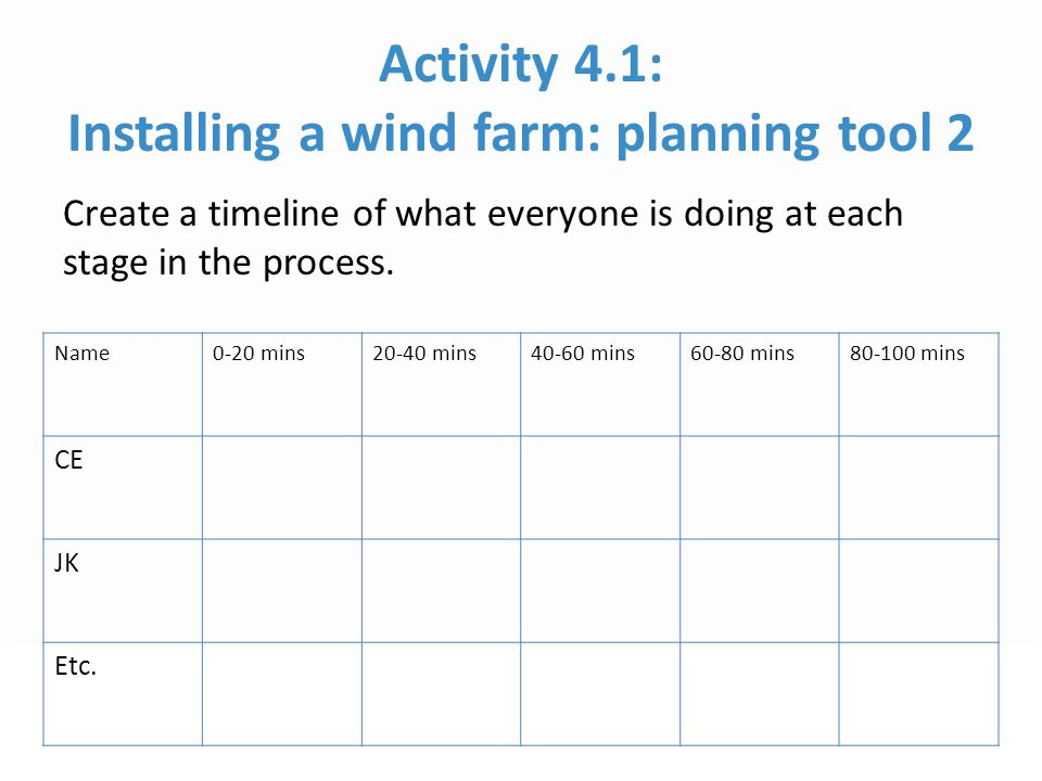 © Nuffield Foundation 2010 Activity 4.1: Installing a wind farm: planning tool 2 Create a timeline of what everyone is doing at each stage in the process.