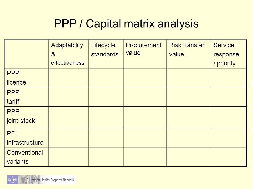 PPP / Capital matrix analysis Adaptability & effectiveness Lifecycle standards Procurement value Risk transfer value Service response / priority PPP licence PPP tariff PPP joint stock PFI infrastructure Conventional variants
