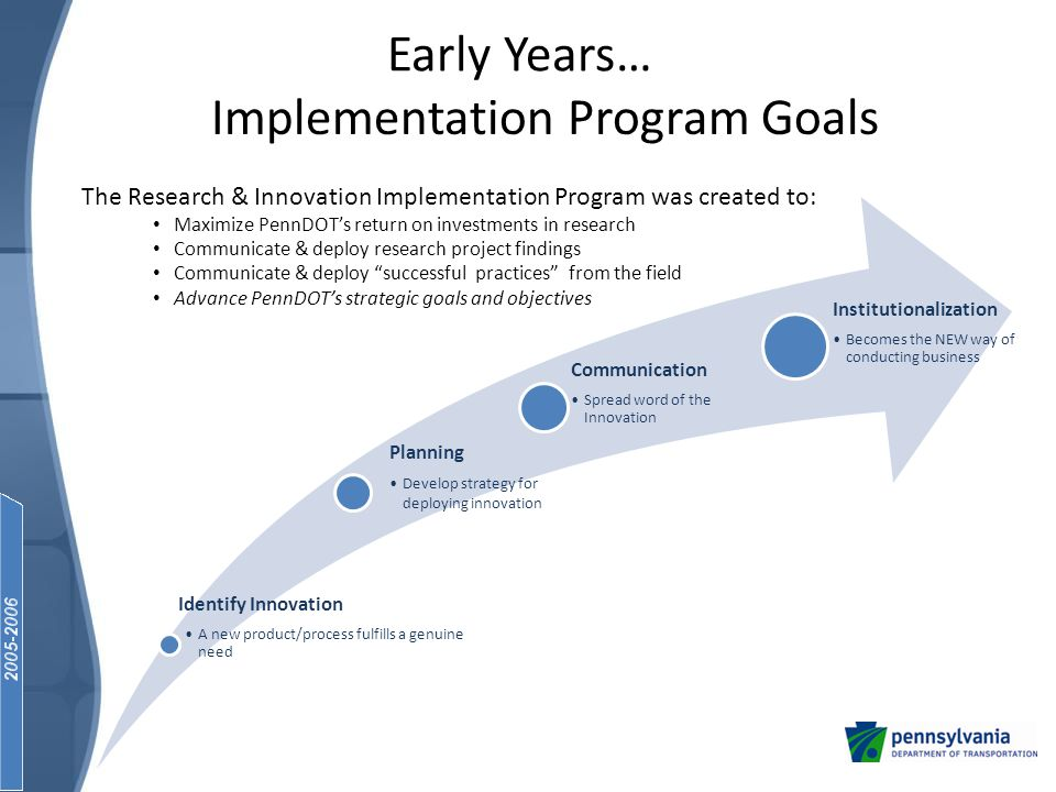 Early Years… Building the Infrastructure Innovations and research results: From concept to reality Successful Field Practices Implementation Program Manager Ready to Implement.